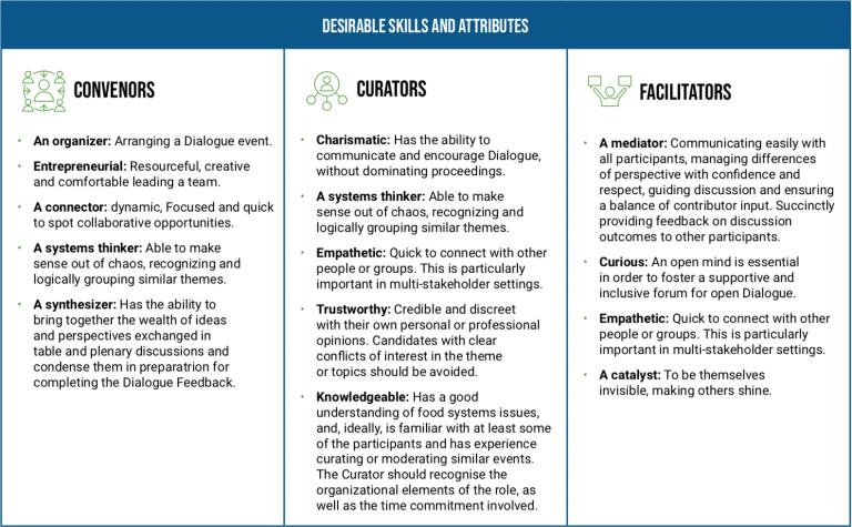 Desirable skills and attributes of Dialogue Convenors, Curators and Facilitators